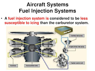 Aircraft fuel injection system