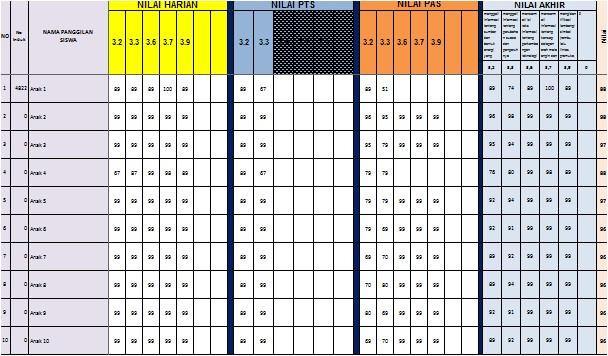 Aplikasi Raport Kelas 3 Semester 2 Tahun 2020 - Guru Krebet 3