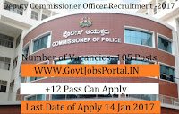 Deputy Commissioner Office Recruitment 2017 For 100+Officer Post