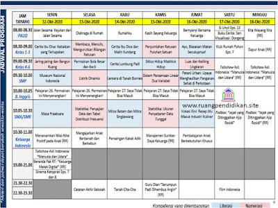 Jadwal BDR Di TVRI Tanggal 12-18 Oktober