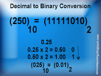 How To Convert From Decimal Binary