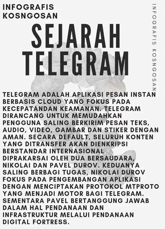 infografis sejarah telegram