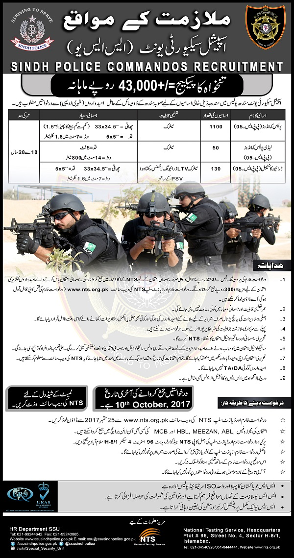 Police Commandos Jobs in Sindh 2017