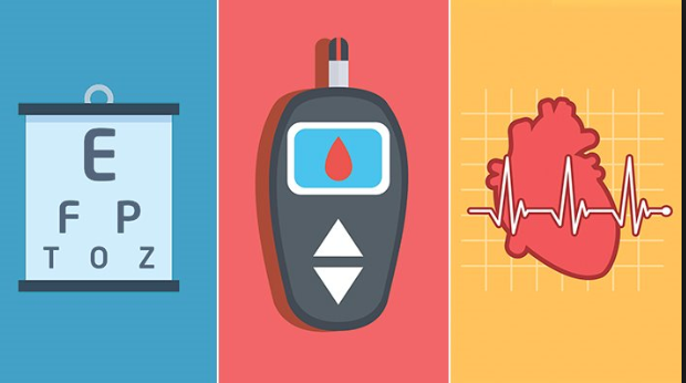 Diabetes And Preventing Complications