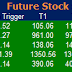 Most active future and option calls ( Pre Market Tips ) for 1 Nov 2016
