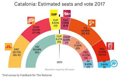 Opinió política de Catalunya, Pep Cassany