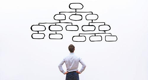Estructura Organizacional De Una Empresa Diseño Del