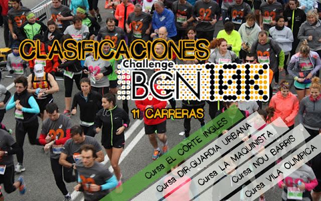 Clasificaciones ChallengeBCN10k