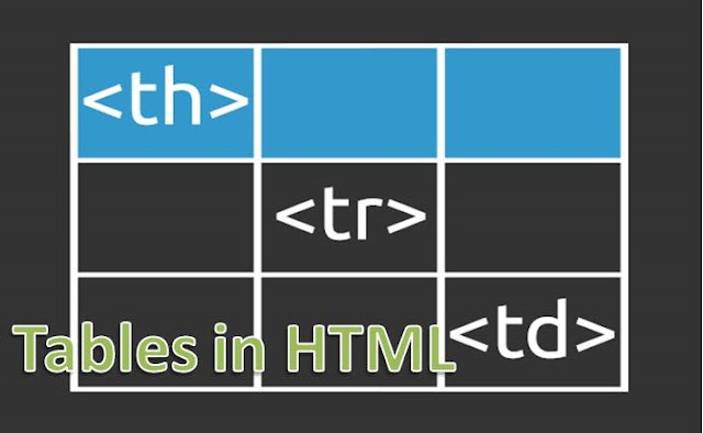 Tables-in-HTML