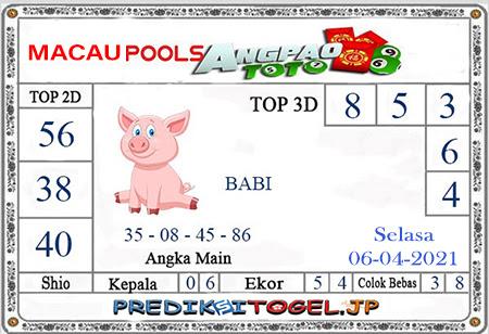 Prediksi Angpao Toto Macau Selasa 06 April 2021