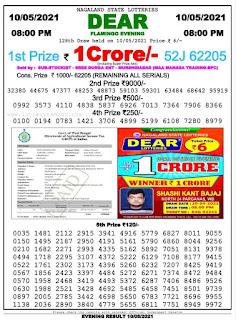 Lottery Sambad Result Night 8pm