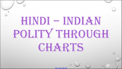 Indian Polity Handwritten Notes By Mohini Jain : For UPSC Exam PDF Book
