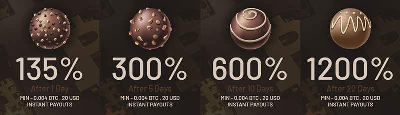 Инвестиционные планы ChocoBit