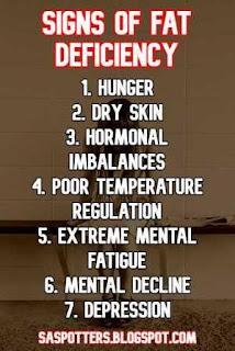 List of fat deficiency symptoms