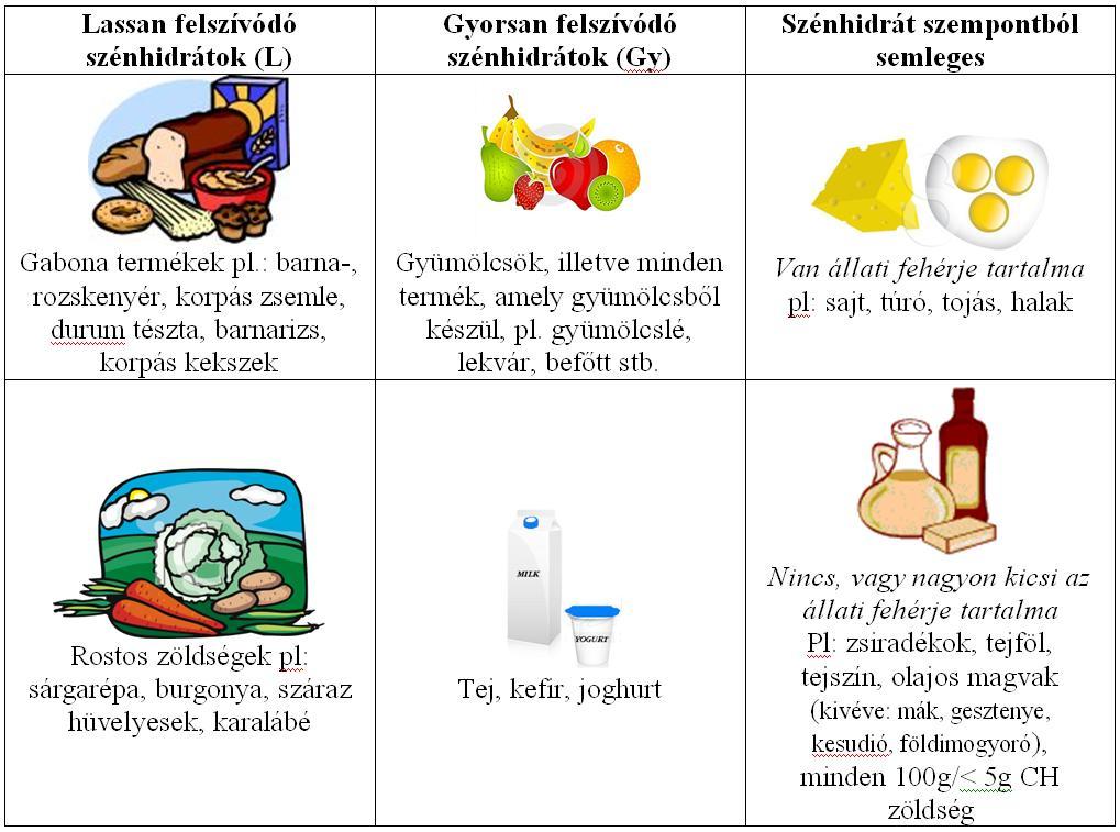 MINTAÉTREND IR-ESEKNEK ÉS CUKORBETEGEKNEK - Dia-Wellness