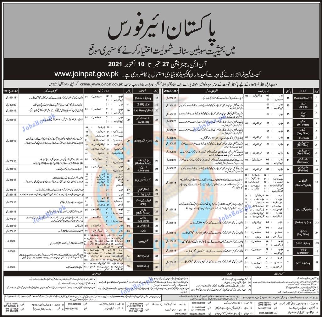 Pakistan Air Force PAF Civilian Jobs Opportunities 2021 | Jobs In Pakistan 2021 Online Apply