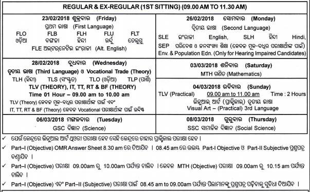 Odisha HSC (10th) Examination Time Table 2018