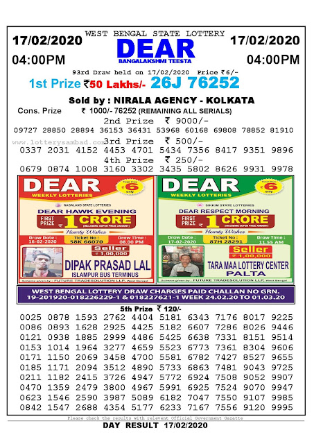 West Bengal State 17-02-2020  Lottery Sambad Result 400 PM