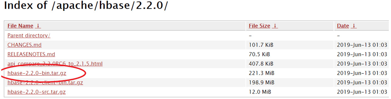 Download Apache HBase