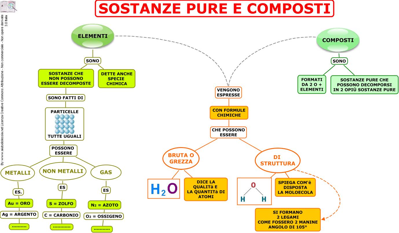 La grande scienza. Dinamica dei reagenti complessi sistemi ...