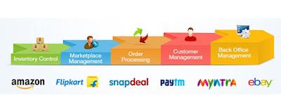 Bisnis Online Yang Jarang Diketahui Banyak Orang