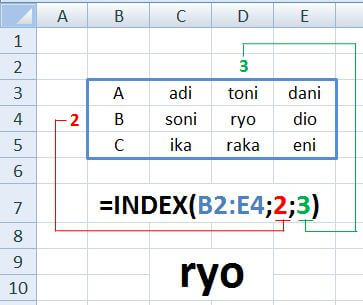 Formula INDEX excel