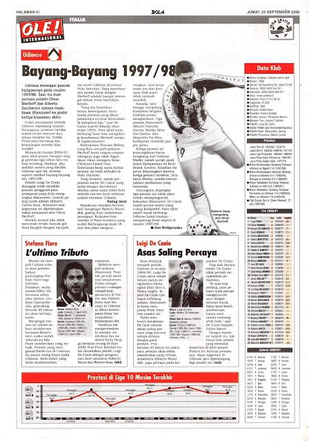 UDINESE BAYANG-BAYANG 1997/98