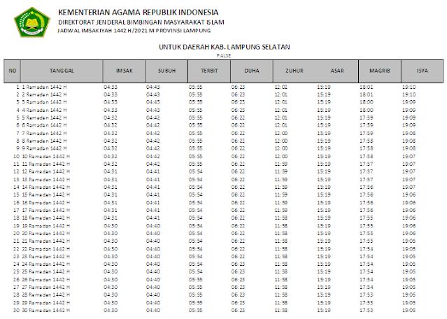 Jadwal Imsakiyah Ramadhan 1442 H Kabupaten Lampung Selatan, Provinsi Lampung