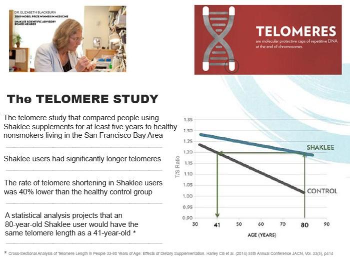 Telomere: Menceritakan segalanya tentang kesihatan anda