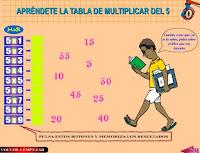 http://www.eltanquematematico.es/Tablas/cinco/estudiar5_p.html