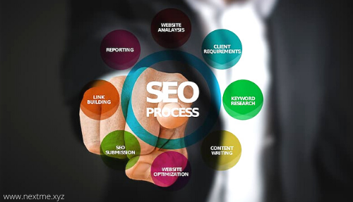 Importance of seo (search engine optimization)
