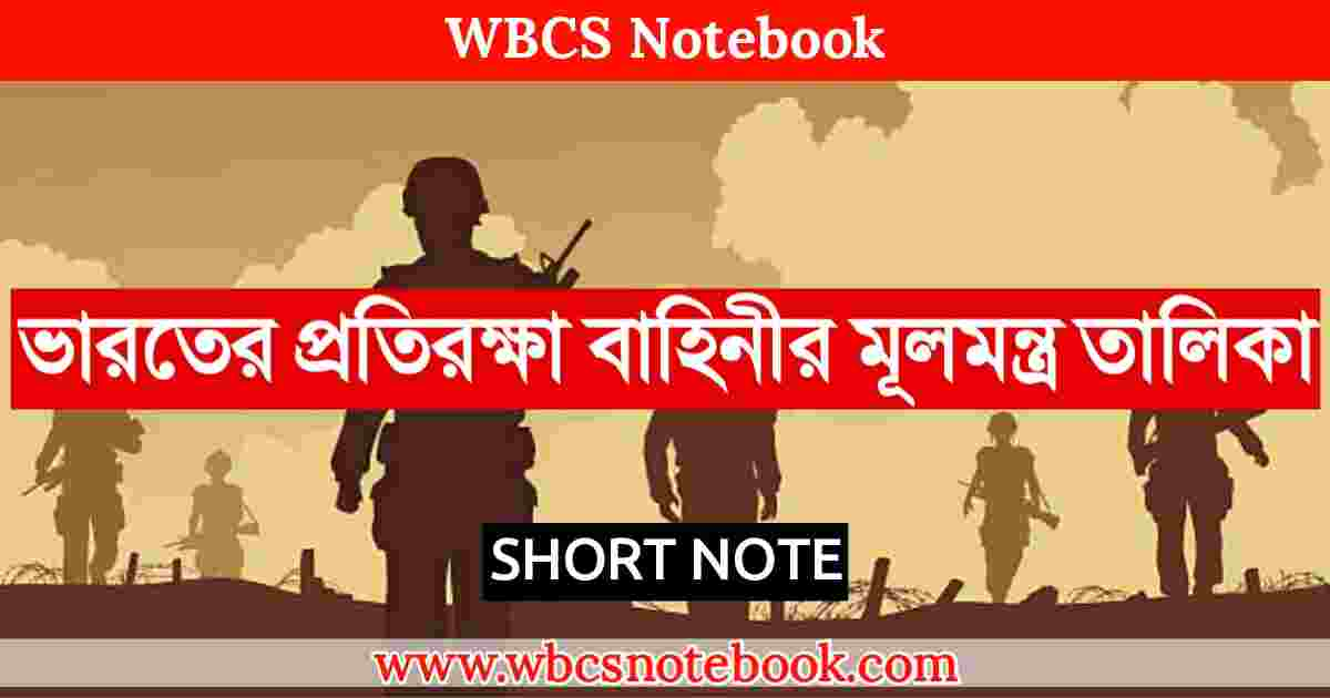 ভারতের বিভিন্ন প্রতিরক্ষাবাহিনীর মূলমন্ত্র তালিকা  || Mottoes of Indian Armed Forces Units