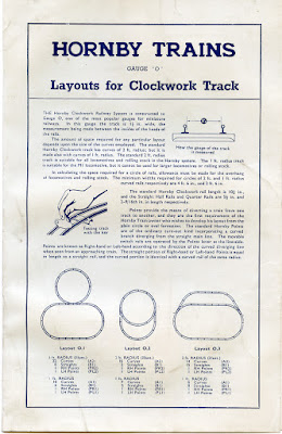 Hornby O gauge track layouts
