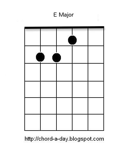 Guitar guitar chords for beginners acoustic : A New Guitar Chord Every Day: Guitar Chords for Beginners