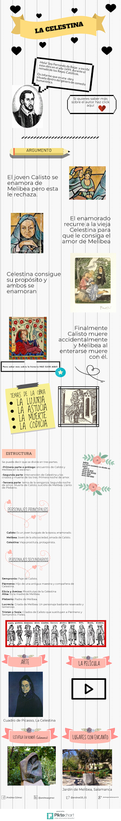 Sitio De Lengua Y Literatura 1ºbachillerato Mares