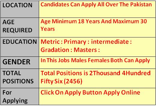 jobs pakistan