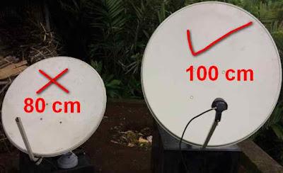Tracking Thaicom Ku-Band Dish 100cm