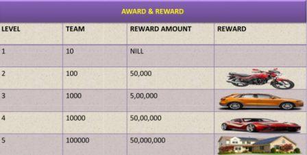 Award and Reward from Kitty Cash