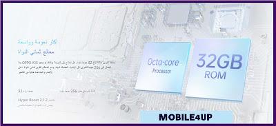 OPPO A15 Processor
