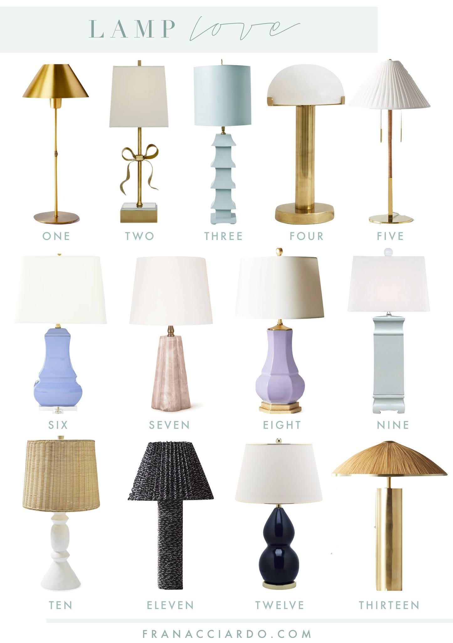 fran acciardo interior decor blog table lamp love