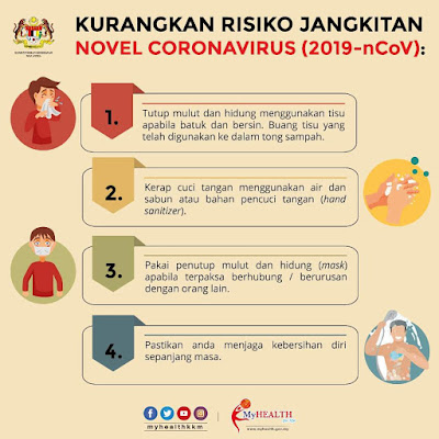 Cara Mencegah Dan Mengelakkan Coronavirus