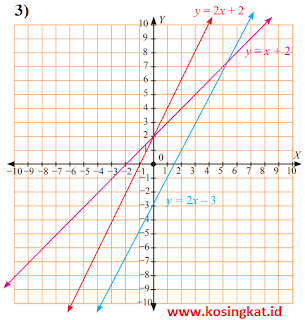 kunci jawaban matematika kelas 8 halaman 148 - 149 ayo kita berlatih 4.2