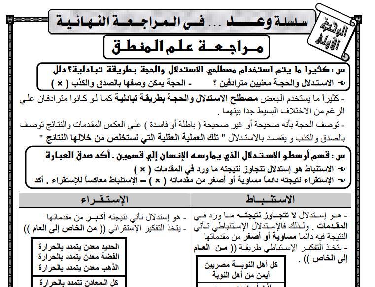 مراجعة ليلة امتحان الفلسفة والمنطق للصف الثالث الثانوي 2020 مستر محمود علام