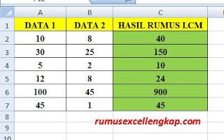 contoh data mengoperasikan rumus LCM