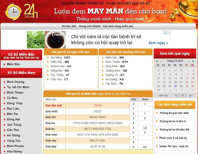 Website ketquaxoso.24h.com.vn