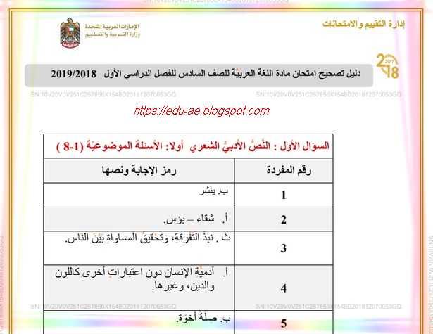 دليل تصحيح امتحان مادة اللغة العربية للصف السادس الفصل الاول 2018-2019 - مناهج الامارات