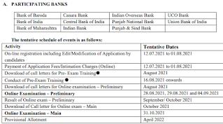IBPS Clerk Recruitment 2021 Important dates
