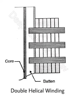 Helical winding of Transformer and Double helical winding