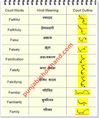 Court-legal-Shorthand-Outlines-F-outlines-3