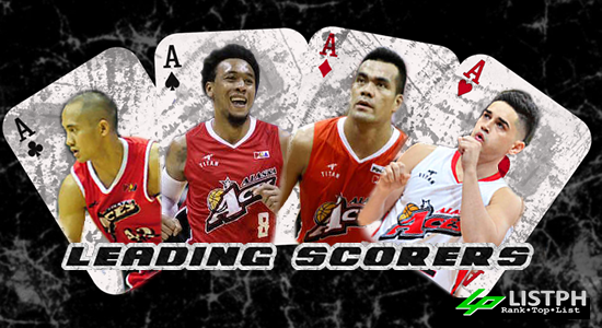 List of Leading Scorers Alaska Aces 2017 PBA Commissioner's Cup